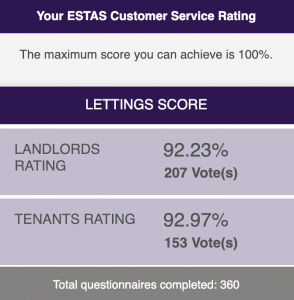 SO MANY PEOPLE VOTED FOR MAXINE LESTER AT THE 2019 ESTAS AWARDS
